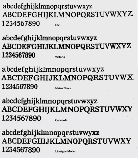 Fig. 8. Tipografía Aurora, Dow Text, Windsor, Star News, Berlín, Life, Victoria, Matro News, Concorde, Linotype Modern