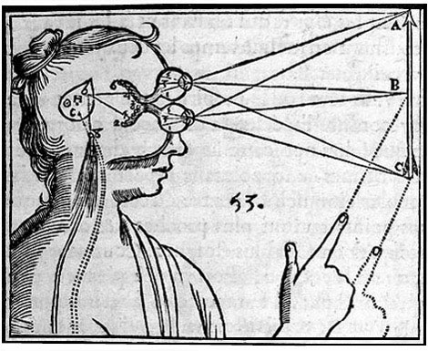 "René Descartes, ""L'homme et un traitte"", estudios de la visión (fuente: Wellcome Library, Londres)"