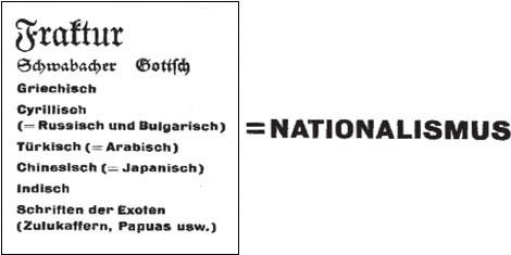 Fig. 7. Ivan Tschichold: Imagen extraída de Die neue Typografie (La nueva tipografía) de 1928.